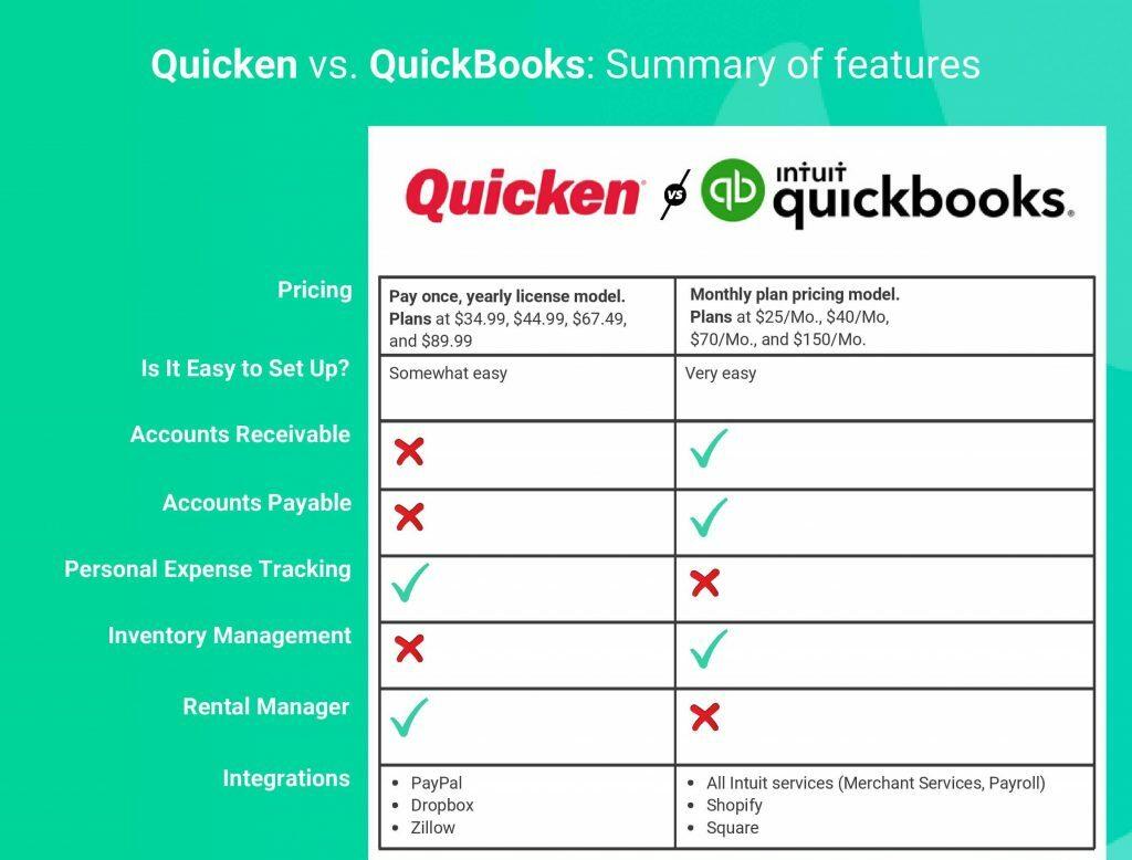 quicken vs quickbooks for small business